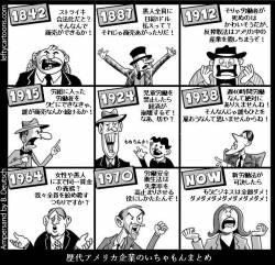 【悲報】経団連、無能だった。
