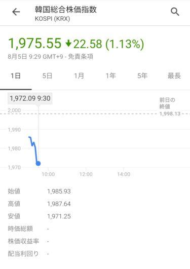 【緊急】サウスコリアの株価、たった30分で大暴落
