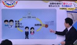 日本テレビZIPで、元財務省の村尾さんがトンデモ解説wwwwwwwwwwwww