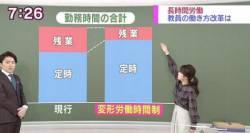 日本政府「あかん、学校教員の長時間残業が問題になっている。どうしよう…」 →せや!!
